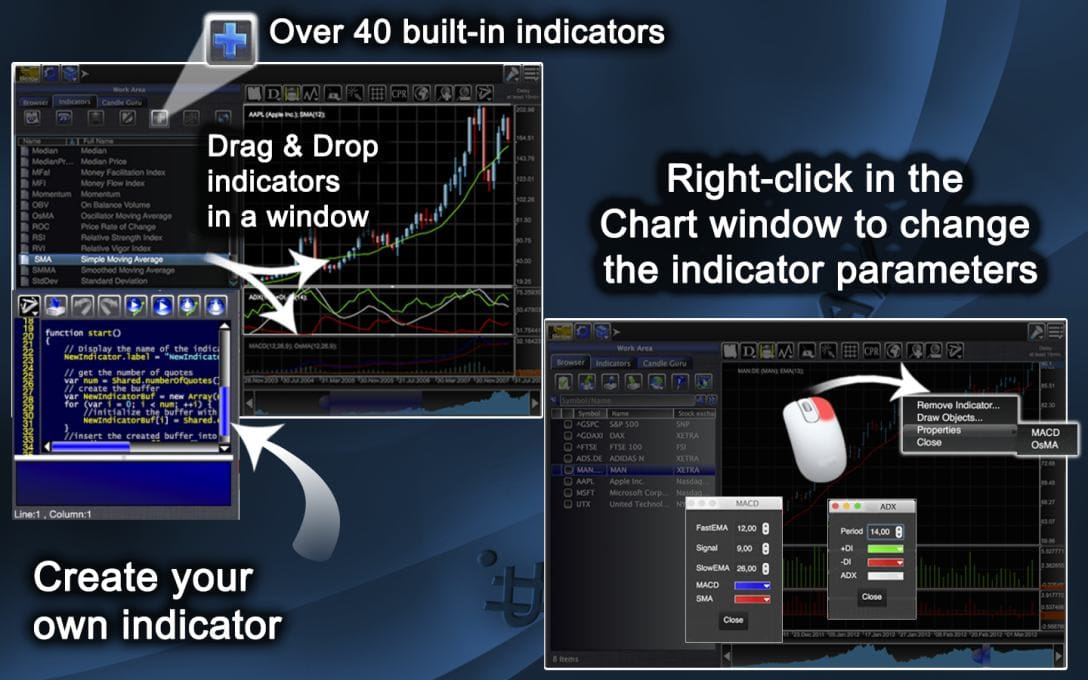 Right-click in the  Chart window to change  the indicator parameters.Over 40 built-in indicators.Create your own indicator.