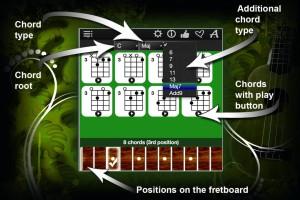 Find-the-perfect-ukulele-chords2