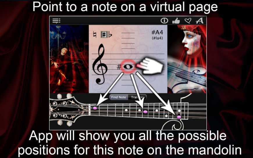 improve-the-sight-reading-of-the-mandolin-notes0